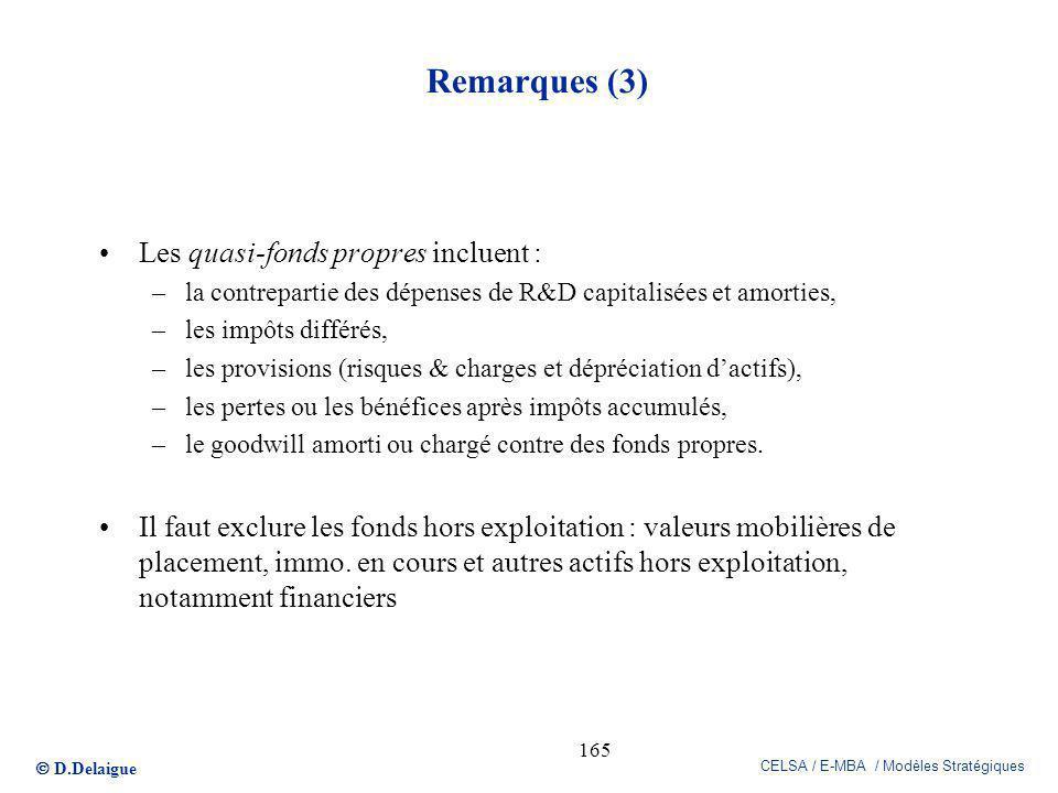 D.Delaigue CELSA / E-MBA / Modèles Stratégiques 165 Remarques (3) Les quasi-fonds propres incluent : –la contrepartie des dépenses de R&D capitalisées
