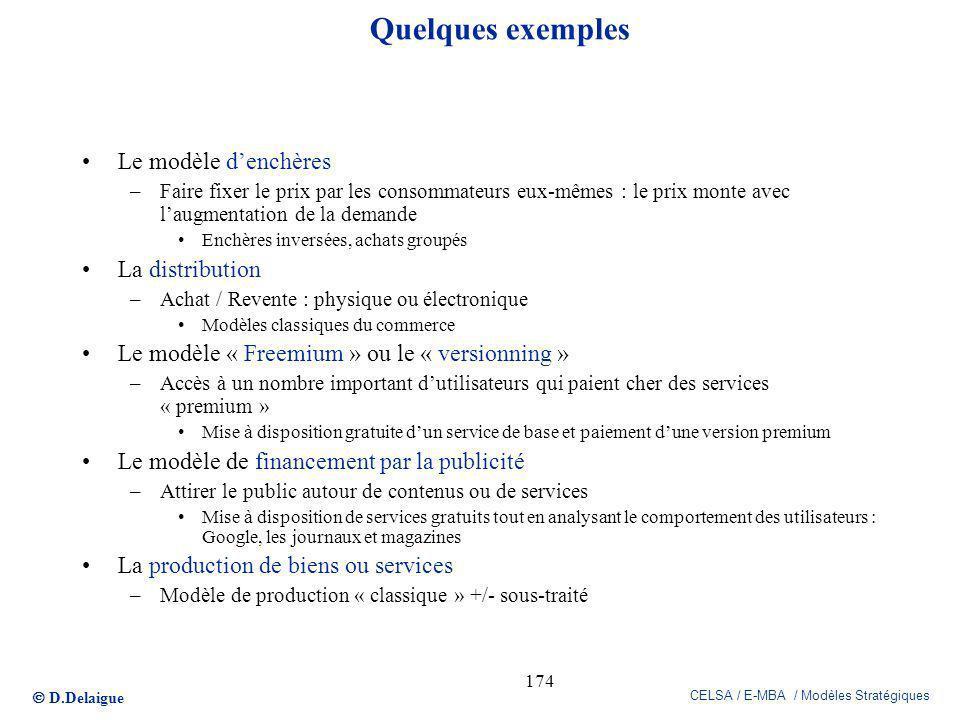 D.Delaigue CELSA / E-MBA / Modèles Stratégiques 174 Quelques exemples Le modèle denchères –Faire fixer le prix par les consommateurs eux-mêmes : le pr