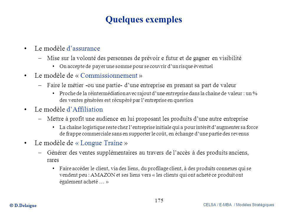 D.Delaigue CELSA / E-MBA / Modèles Stratégiques 175 Quelques exemples Le modèle dassurance –Mise sur la volonté des personnes de prévoir e futur et de