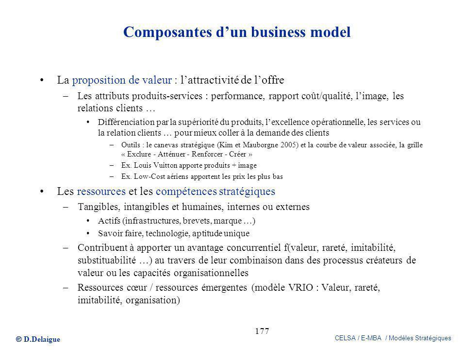 D.Delaigue CELSA / E-MBA / Modèles Stratégiques 177 Composantes dun business model La proposition de valeur : lattractivité de loffre –Les attributs p