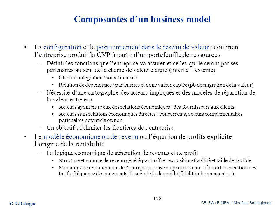 D.Delaigue CELSA / E-MBA / Modèles Stratégiques 178 Composantes dun business model La configuration et le positionnement dans le réseau de valeur : co