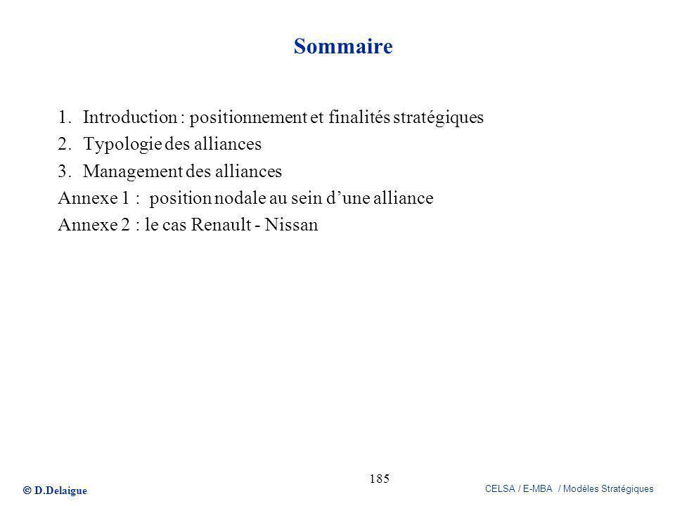 D.Delaigue CELSA / E-MBA / Modèles Stratégiques 185 Sommaire 1.Introduction : positionnement et finalités stratégiques 2.Typologie des alliances 3.Man