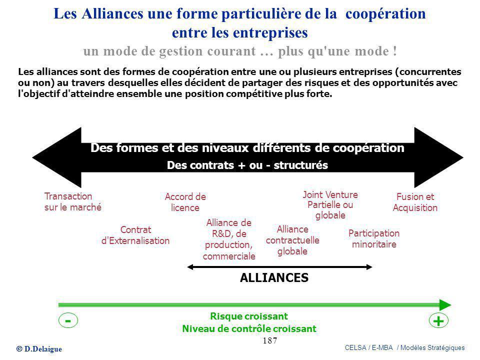 D.Delaigue CELSA / E-MBA / Modèles Stratégiques 187 Les Alliances une forme particulière de la coopération entre les entreprises un mode de gestion co