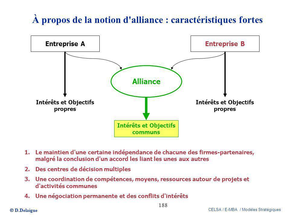 D.Delaigue CELSA / E-MBA / Modèles Stratégiques 188 À propos de la notion d'alliance : caractéristiques fortes Entreprise AEntreprise B Alliance Intér