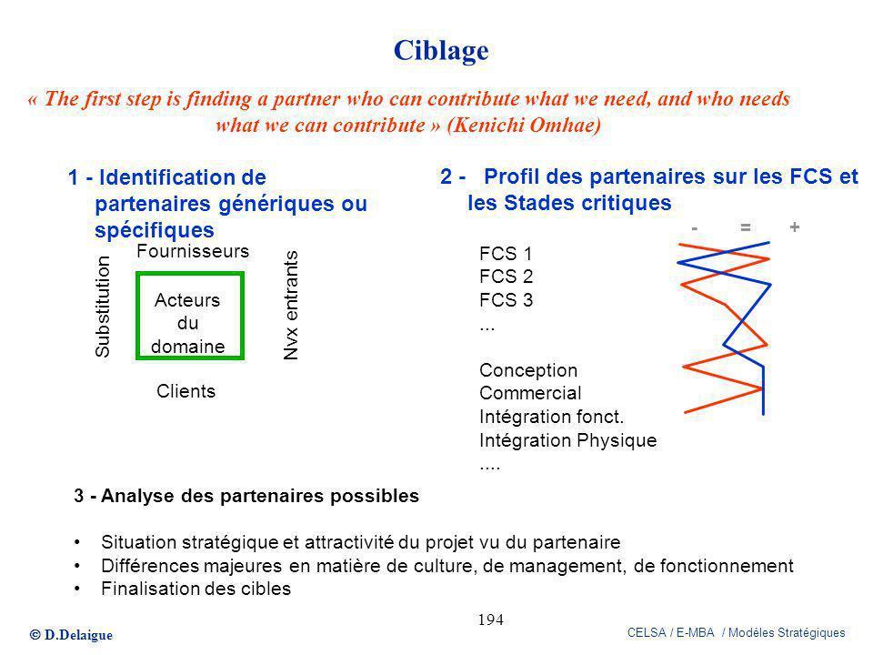 D.Delaigue CELSA / E-MBA / Modèles Stratégiques 194 Ciblage 1 - Identification de partenaires génériques ou spécifiques Acteurs du domaine Fournisseur