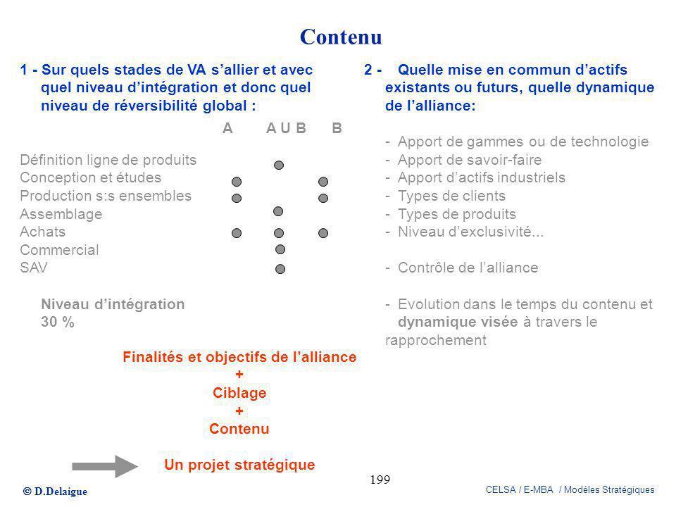 D.Delaigue CELSA / E-MBA / Modèles Stratégiques 199 Contenu 2 - Quelle mise en commun dactifs existants ou futurs, quelle dynamique de lalliance: -App