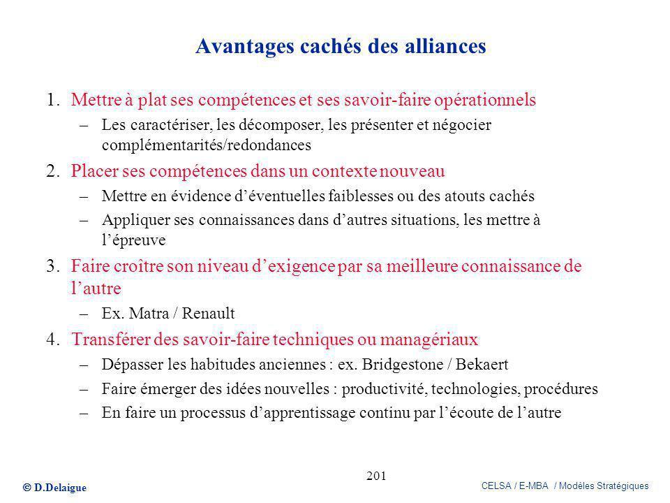 D.Delaigue CELSA / E-MBA / Modèles Stratégiques 201 Avantages cachés des alliances 1.Mettre à plat ses compétences et ses savoir-faire opérationnels –