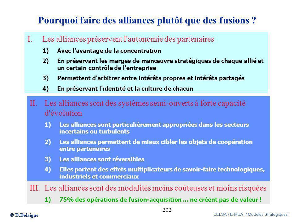 D.Delaigue CELSA / E-MBA / Modèles Stratégiques 202 Pourquoi faire des alliances plutôt que des fusions ? I.Les alliances préservent l'autonomie des p
