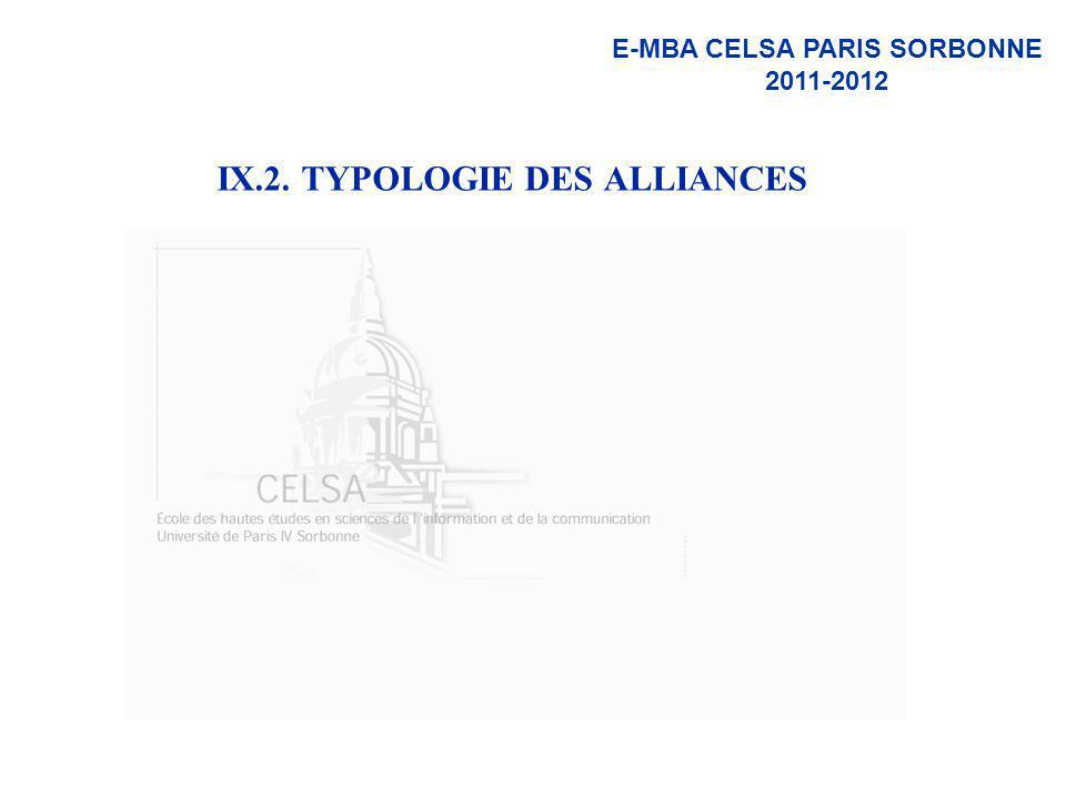 E-MBA CELSA PARIS SORBONNE 2011-2012 IX.2. TYPOLOGIE DES ALLIANCES
