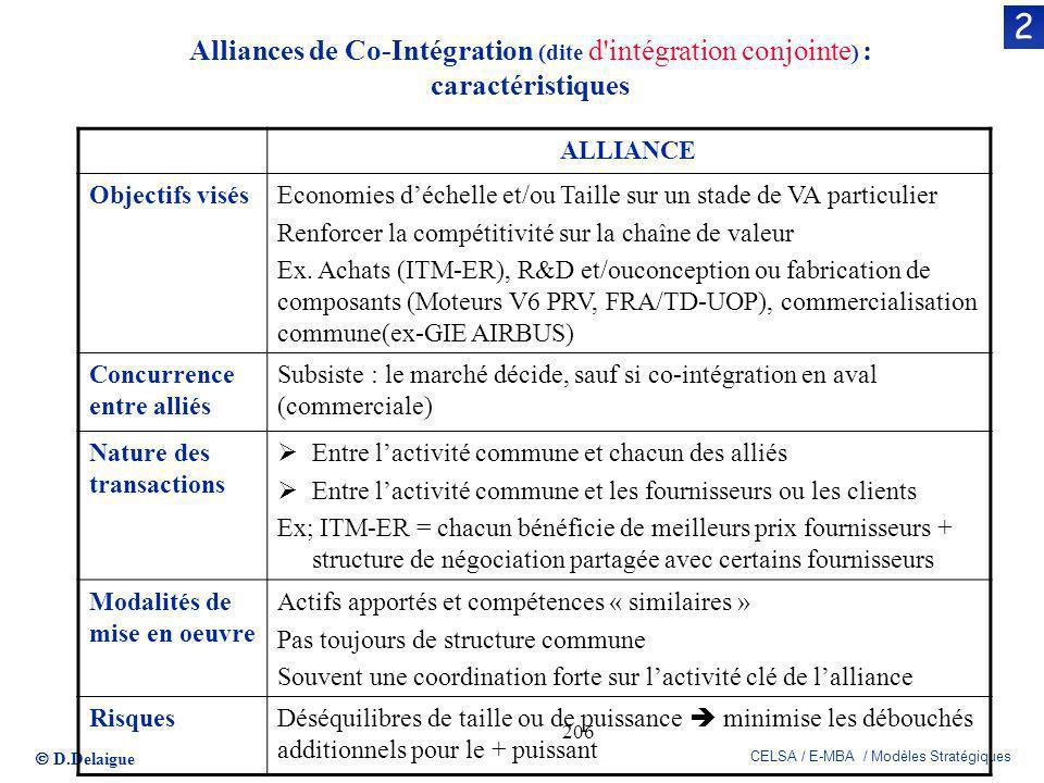 D.Delaigue CELSA / E-MBA / Modèles Stratégiques 206 Alliances de Co-Intégration (dite d'intégration conjointe ) : caractéristiques 2 ALLIANCE Objectif