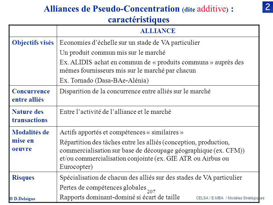 D.Delaigue CELSA / E-MBA / Modèles Stratégiques 207 Alliances de Pseudo-Concentration (dite additive ) : caractéristiques 2 ALLIANCE Objectifs visésEc