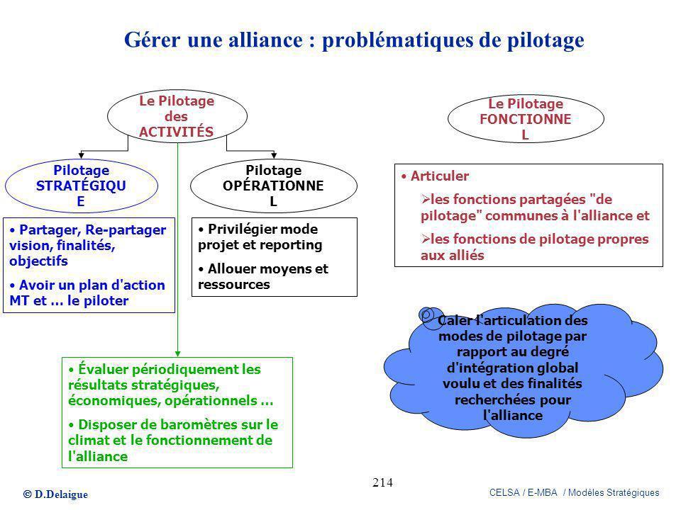 D.Delaigue CELSA / E-MBA / Modèles Stratégiques 214 Gérer une alliance : problématiques de pilotage Le Pilotage des ACTIVITÉS Le Pilotage FONCTIONNE L