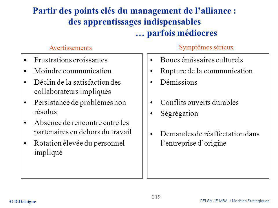 D.Delaigue CELSA / E-MBA / Modèles Stratégiques 219 Partir des points clés du management de lalliance : des apprentissages indispensables … parfois mé