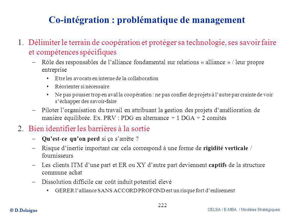 D.Delaigue CELSA / E-MBA / Modèles Stratégiques 222 Co-intégration : problématique de management 1.Délimiter le terrain de coopération et protéger sa