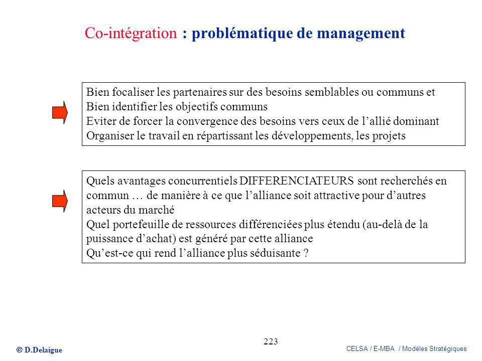 D.Delaigue CELSA / E-MBA / Modèles Stratégiques 223 Co-intégration : problématique de management Bien focaliser les partenaires sur des besoins sembla