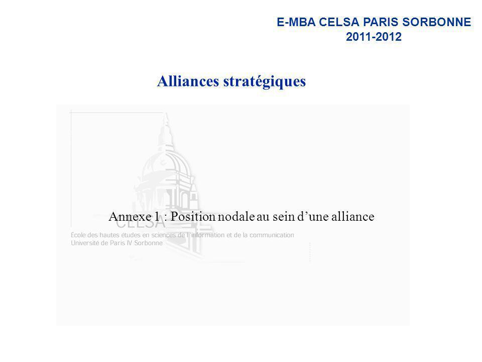 E-MBA CELSA PARIS SORBONNE 2011-2012 Alliances stratégiques Annexe 1 : Position nodale au sein dune alliance