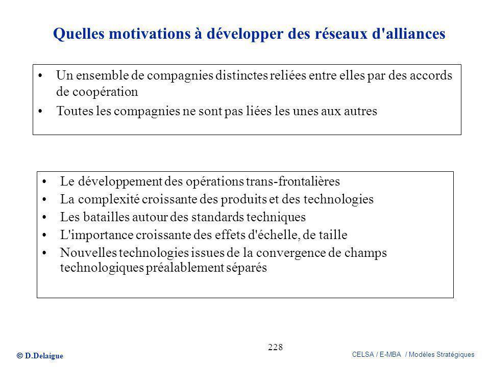 D.Delaigue CELSA / E-MBA / Modèles Stratégiques 228 Quelles motivations à développer des réseaux d'alliances Le développement des opérations trans-fro