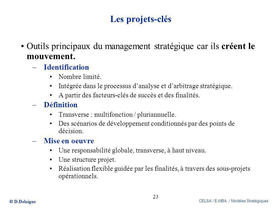 D.Delaigue CELSA / E-MBA / Modèles Stratégiques 23 Les projets-clés Outils principaux du management stratégique car ils créent le mouvement. –Identifi