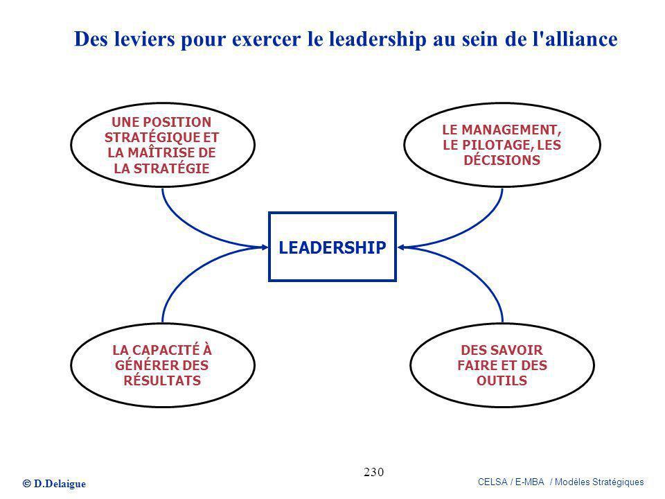 D.Delaigue CELSA / E-MBA / Modèles Stratégiques 230 Des leviers pour exercer le leadership au sein de l'alliance UNE POSITION STRATÉGIQUE ET LA MAÎTRI
