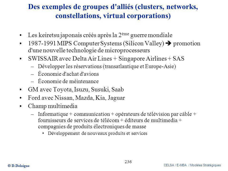 D.Delaigue CELSA / E-MBA / Modèles Stratégiques 236 Des exemples de groupes d'alliés (clusters, networks, constellations, virtual corporations) Les ke