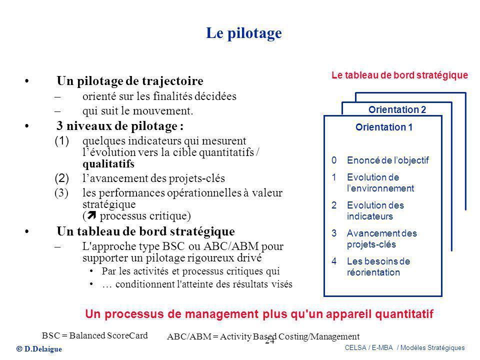 D.Delaigue CELSA / E-MBA / Modèles Stratégiques 24 Le pilotage Un pilotage de trajectoire –orienté sur les finalités décidées –qui suit le mouvement.