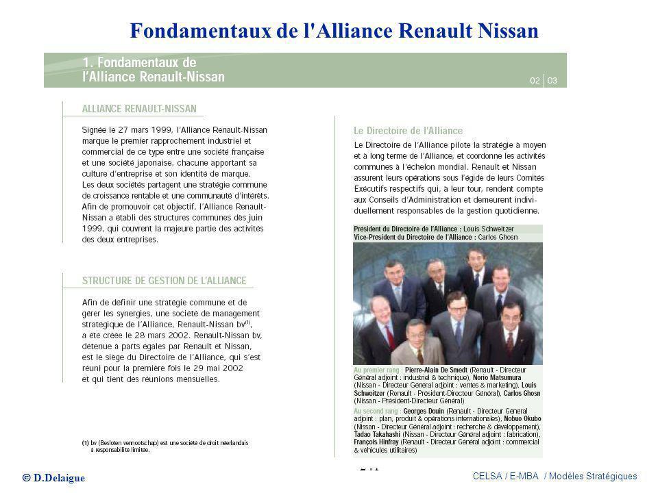 D.Delaigue CELSA / E-MBA / Modèles Stratégiques 241 Fondamentaux de l'Alliance Renault Nissan
