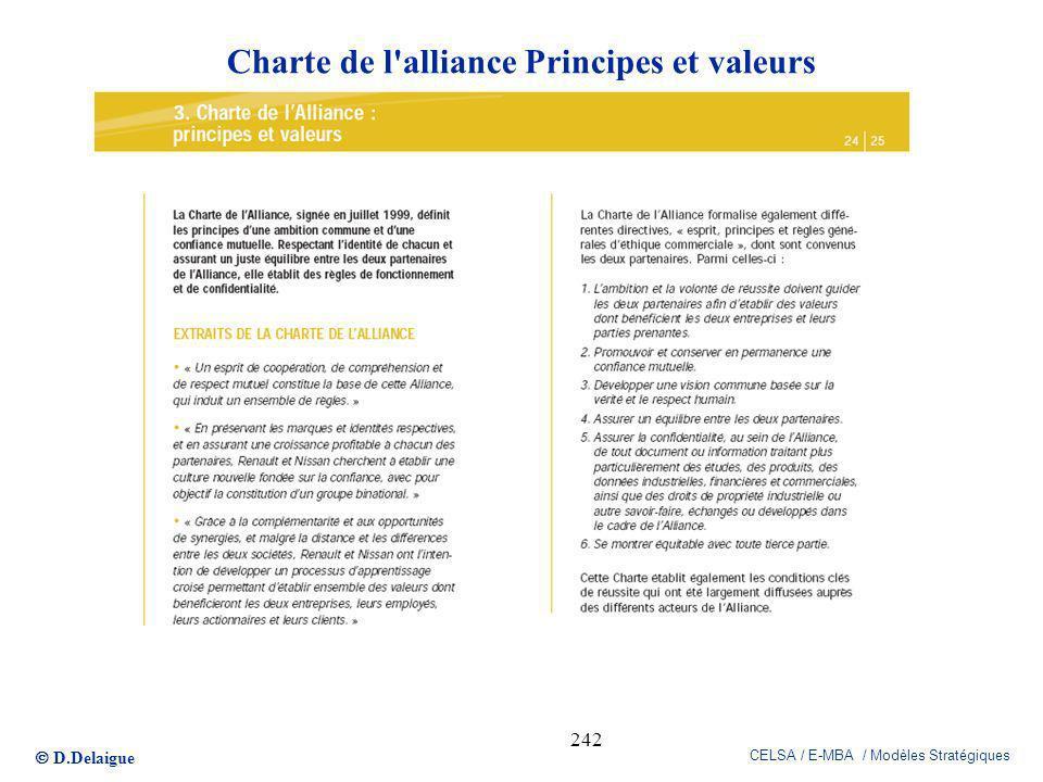 D.Delaigue CELSA / E-MBA / Modèles Stratégiques 242 Charte de l'alliance Principes et valeurs