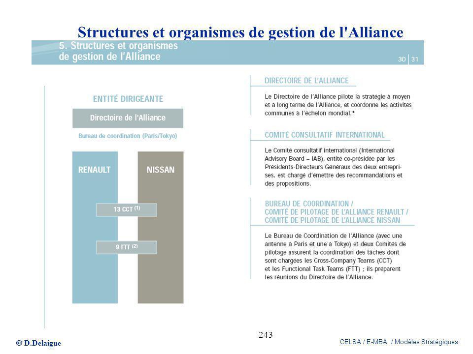 D.Delaigue CELSA / E-MBA / Modèles Stratégiques 243 Structures et organismes de gestion de l'Alliance