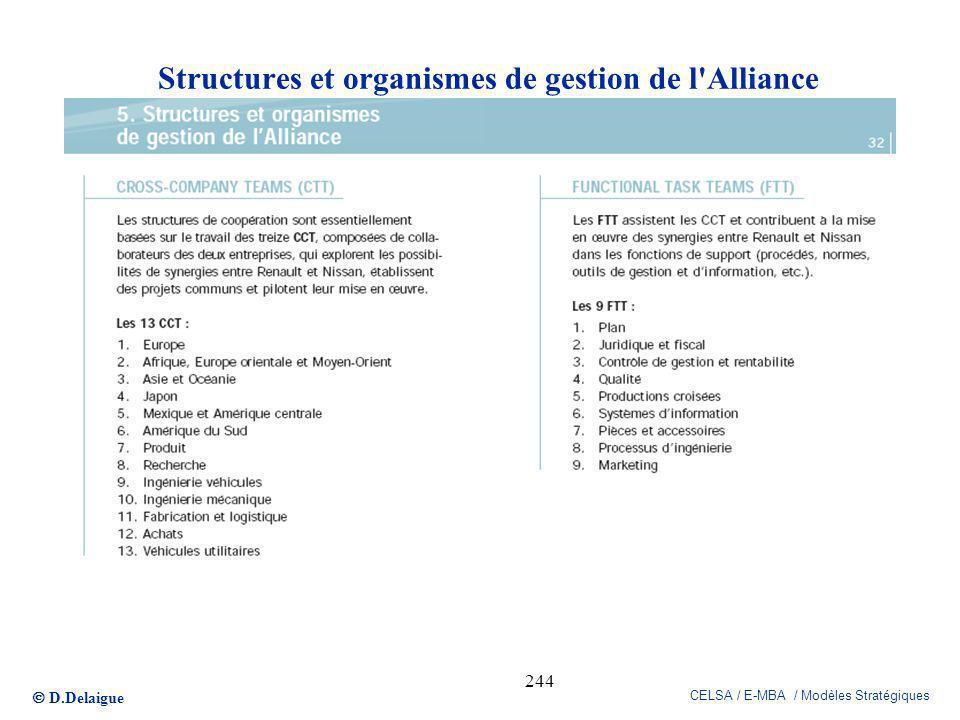 D.Delaigue CELSA / E-MBA / Modèles Stratégiques 244 Structures et organismes de gestion de l'Alliance