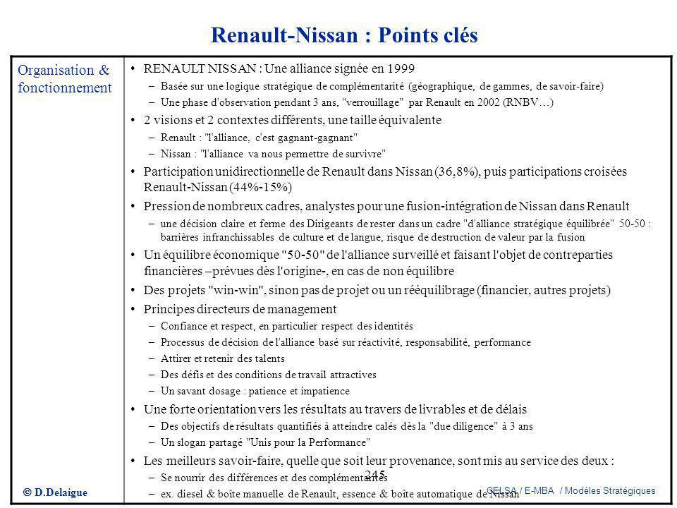 D.Delaigue CELSA / E-MBA / Modèles Stratégiques 245 Renault-Nissan : Points clés Organisation & fonctionnement RENAULT NISSAN : Une alliance signée en