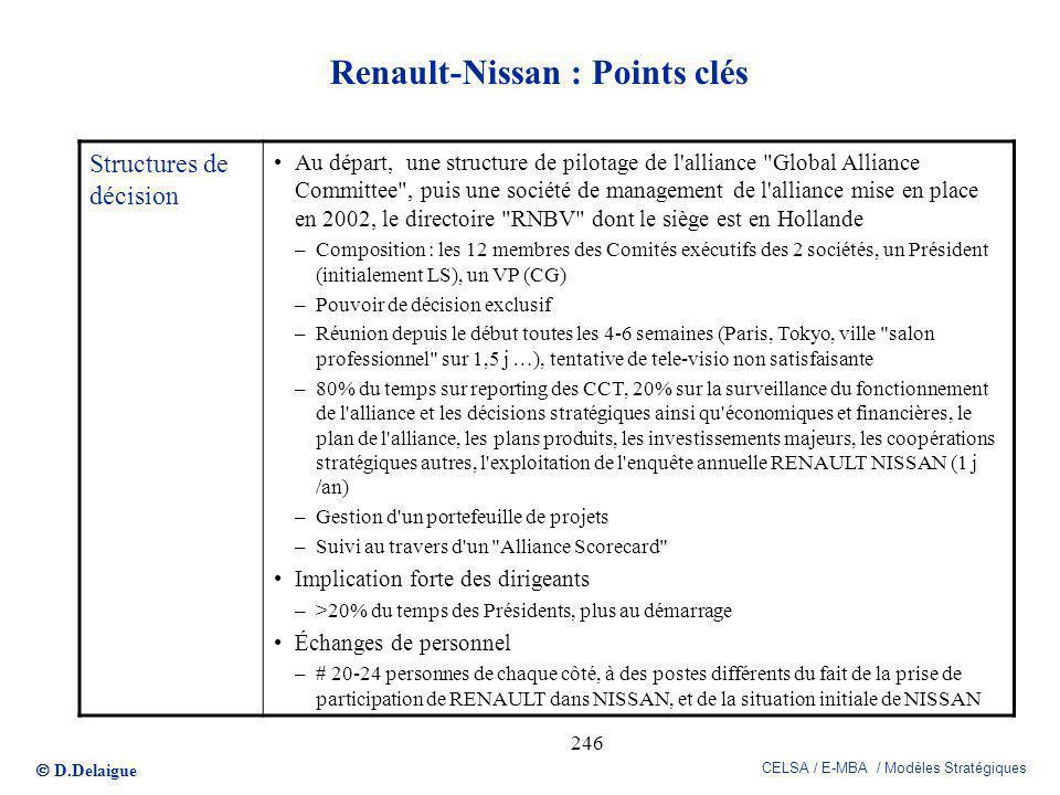 D.Delaigue CELSA / E-MBA / Modèles Stratégiques 246 Renault-Nissan : Points clés Structures de décision Au départ, une structure de pilotage de l'alli