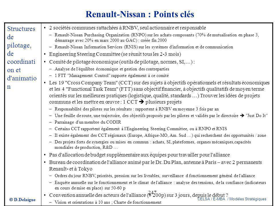 D.Delaigue CELSA / E-MBA / Modèles Stratégiques 247 Renault-Nissan : Points clés Structures de pilotage, de coordinati on et d'animatio n 2 sociétés c