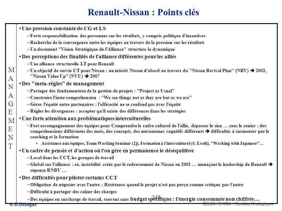 D.Delaigue CELSA / E-MBA / Modèles Stratégiques 248 Renault-Nissan : Points clés MANAGEMENTMANAGEMENT Une pression constante de CG et LS –Forte respon