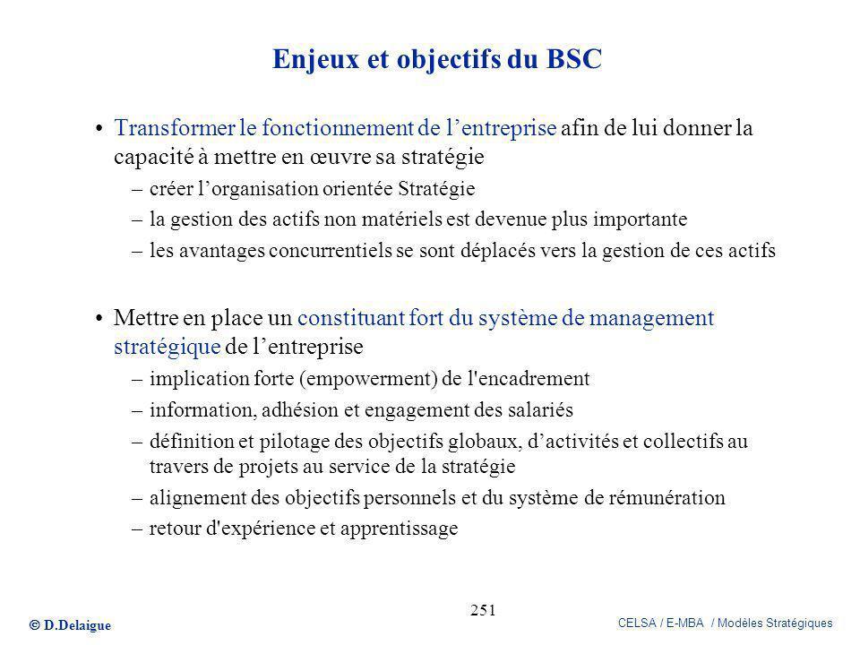D.Delaigue CELSA / E-MBA / Modèles Stratégiques 251 Enjeux et objectifs du BSC Transformer le fonctionnement de lentreprise afin de lui donner la capa