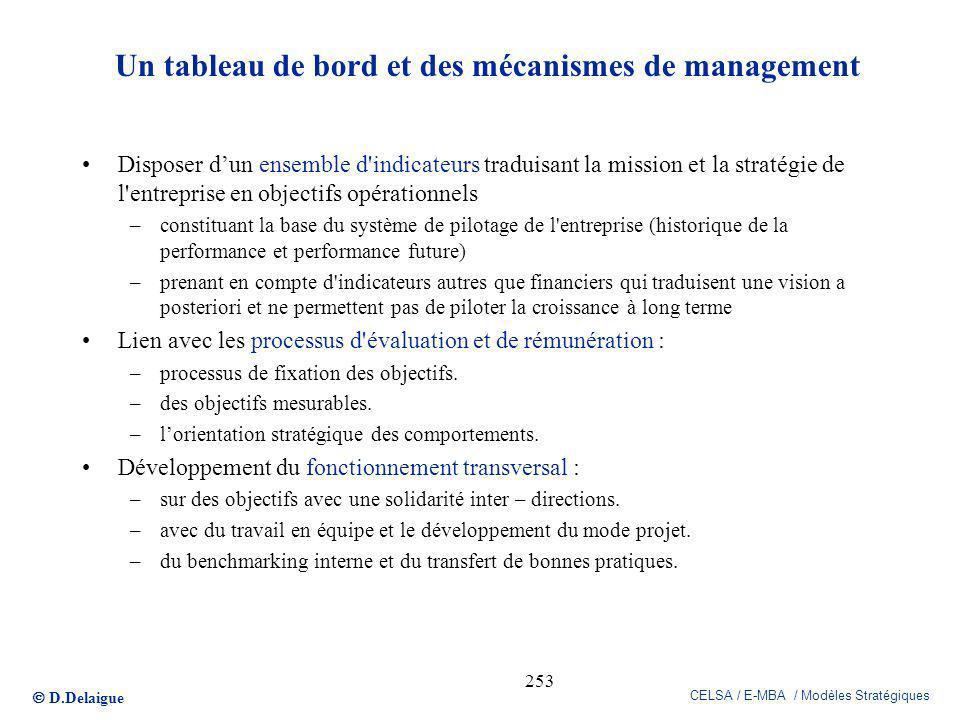 D.Delaigue CELSA / E-MBA / Modèles Stratégiques 253 Un tableau de bord et des mécanismes de management Disposer dun ensemble d'indicateurs traduisant