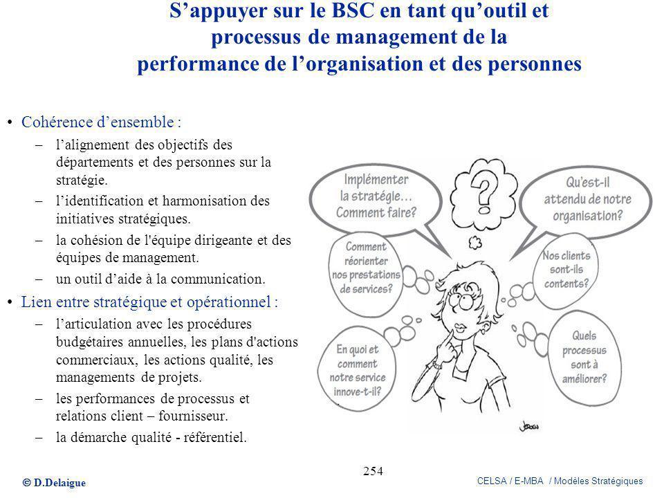 D.Delaigue CELSA / E-MBA / Modèles Stratégiques 254 Sappuyer sur le BSC en tant quoutil et processus de management de la performance de lorganisation