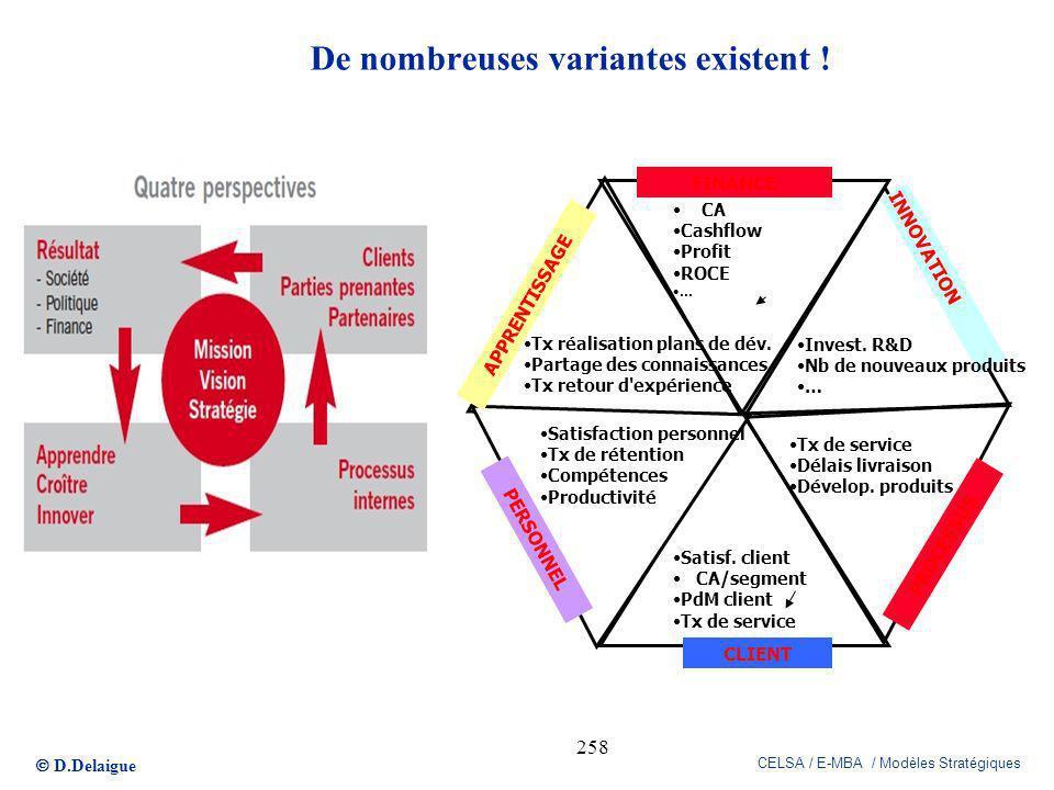 D.Delaigue CELSA / E-MBA / Modèles Stratégiques 258 De nombreuses variantes existent ! INNOVATION CLIENT PERSONNEL APPRENTISSAGE PROCESSUS FINANCE Sat