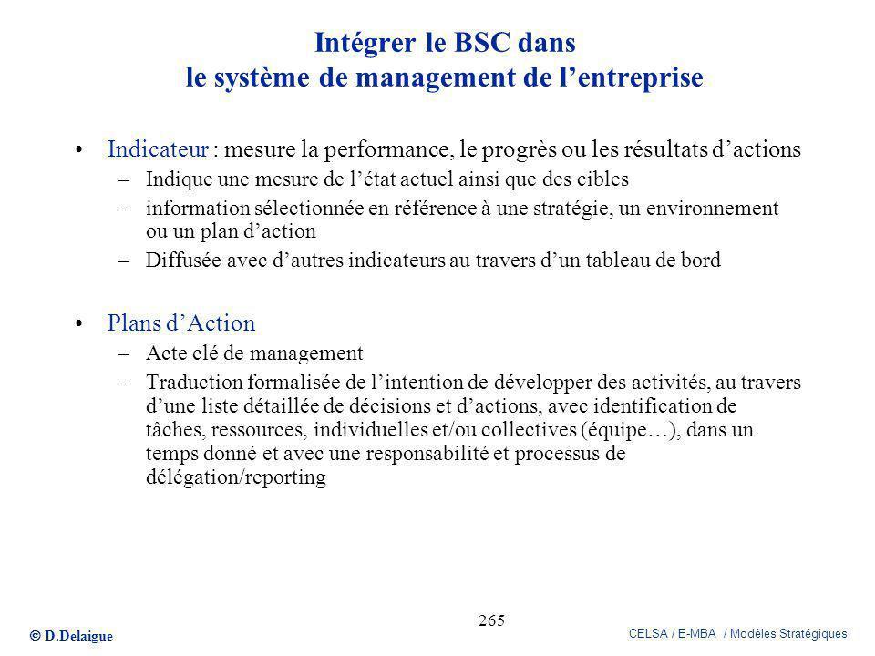 D.Delaigue CELSA / E-MBA / Modèles Stratégiques 265 Intégrer le BSC dans le système de management de lentreprise Indicateur : mesure la performance, l