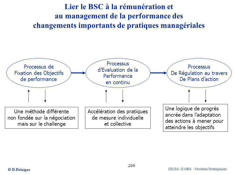 D.Delaigue CELSA / E-MBA / Modèles Stratégiques 266 Processus de Fixation des Objectifs de performance Processus dEvaluation de la Performance en cont