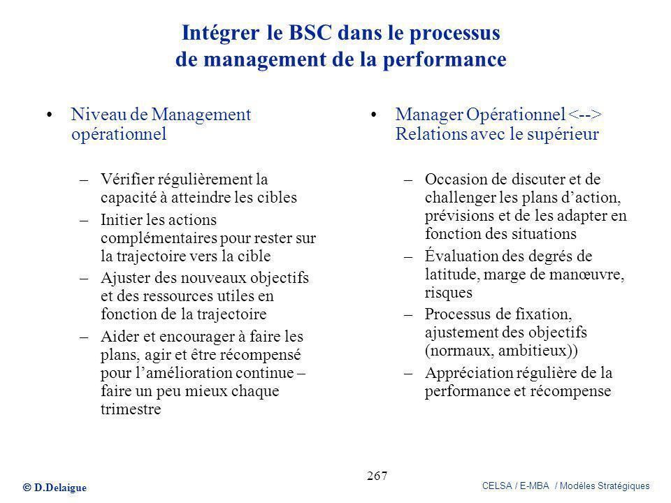 D.Delaigue CELSA / E-MBA / Modèles Stratégiques 267 Intégrer le BSC dans le processus de management de la performance Niveau de Management opérationne