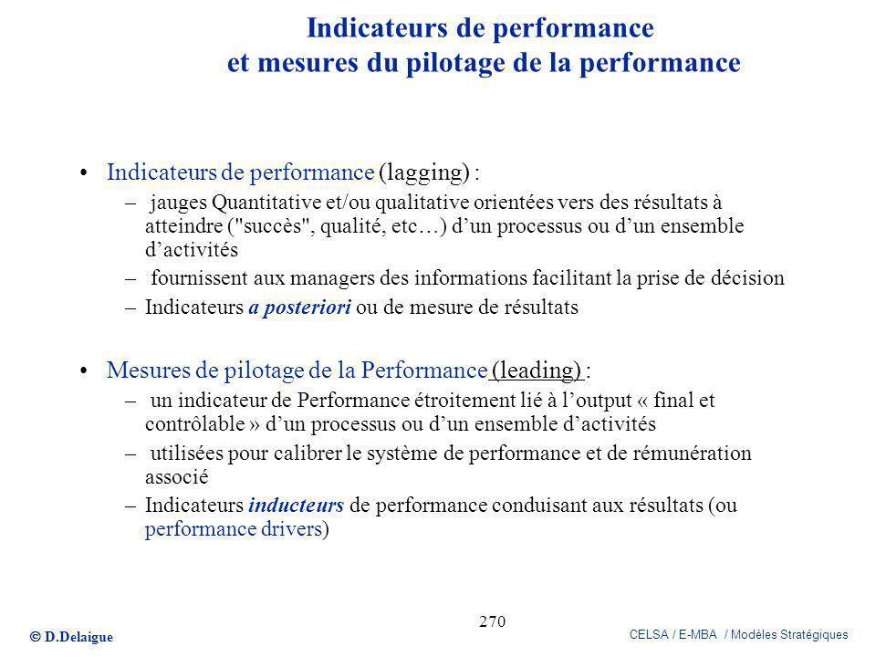 D.Delaigue CELSA / E-MBA / Modèles Stratégiques 270 Indicateurs de performance (lagging) : – jauges Quantitative et/ou qualitative orientées vers des