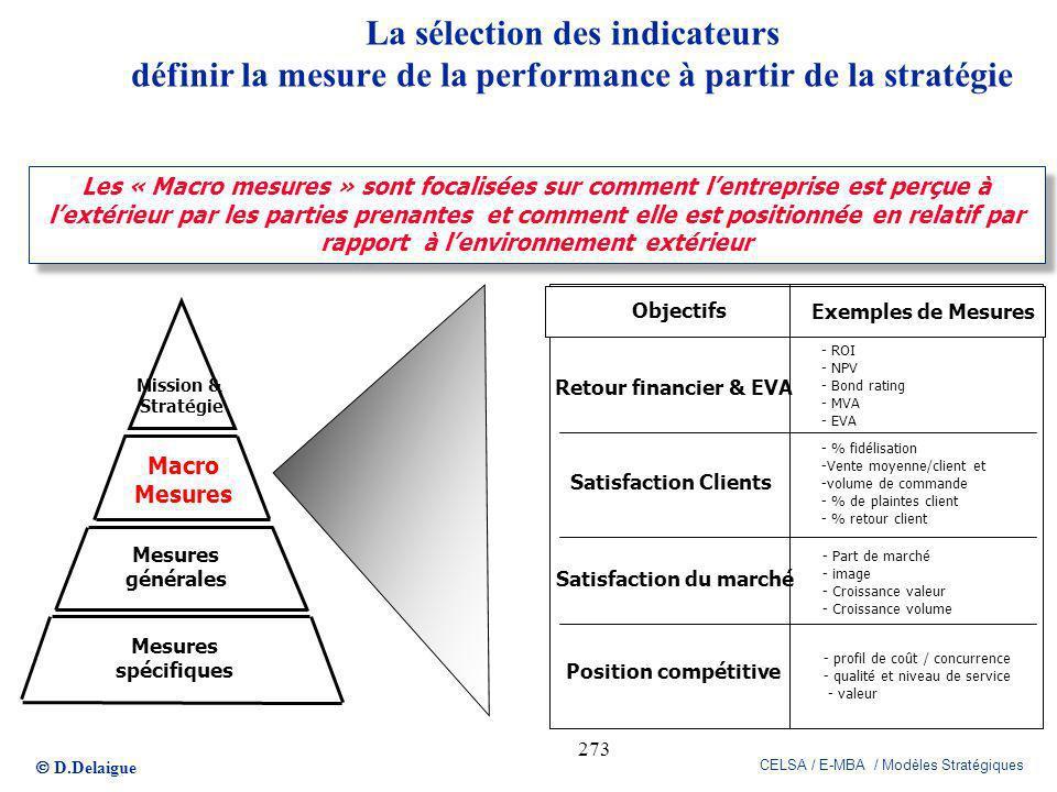 D.Delaigue CELSA / E-MBA / Modèles Stratégiques 273 Les « Macro mesures » sont focalisées sur comment lentreprise est perçue à lextérieur par les part