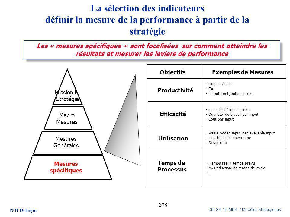 D.Delaigue CELSA / E-MBA / Modèles Stratégiques 275 Les « mesures spécifiques » sont focalisées sur comment atteindre les résultats et mesurer les lev