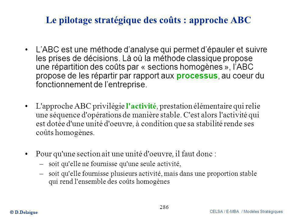 D.Delaigue CELSA / E-MBA / Modèles Stratégiques 286 Le pilotage stratégique des coûts : approche ABC LABC est une méthode danalyse qui permet dépauler