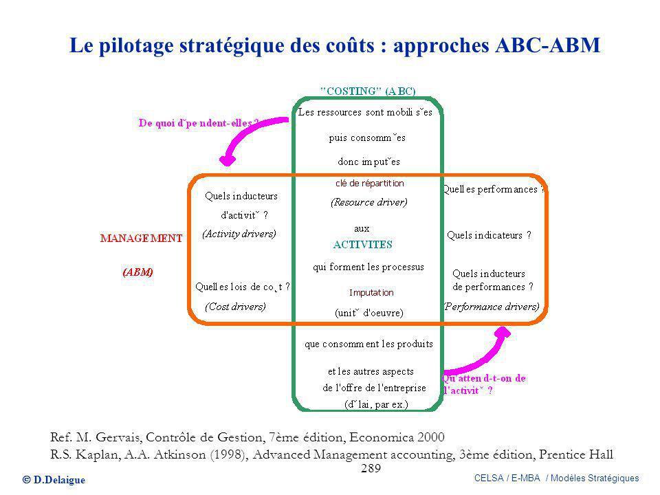 D.Delaigue CELSA / E-MBA / Modèles Stratégiques 289 Le pilotage stratégique des coûts : approches ABC-ABM Ref. M. Gervais, Contrôle de Gestion, 7ème é