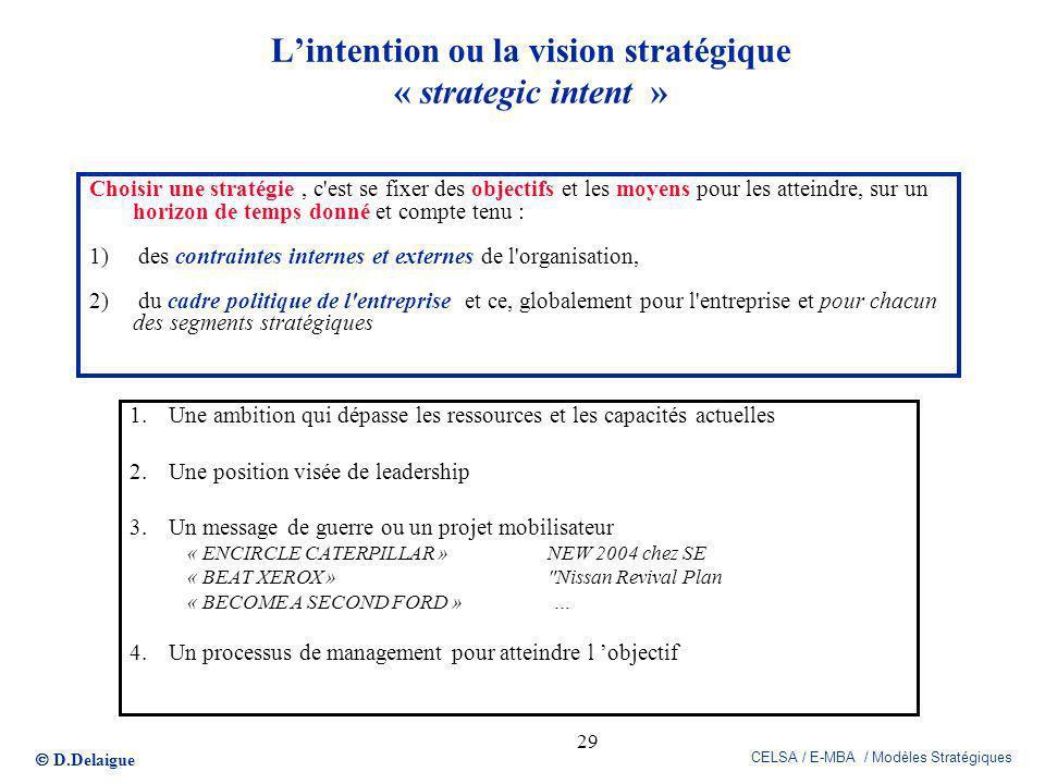 D.Delaigue CELSA / E-MBA / Modèles Stratégiques 29 Lintention ou la vision stratégique « strategic intent » Choisir une stratégie, c'est se fixer des