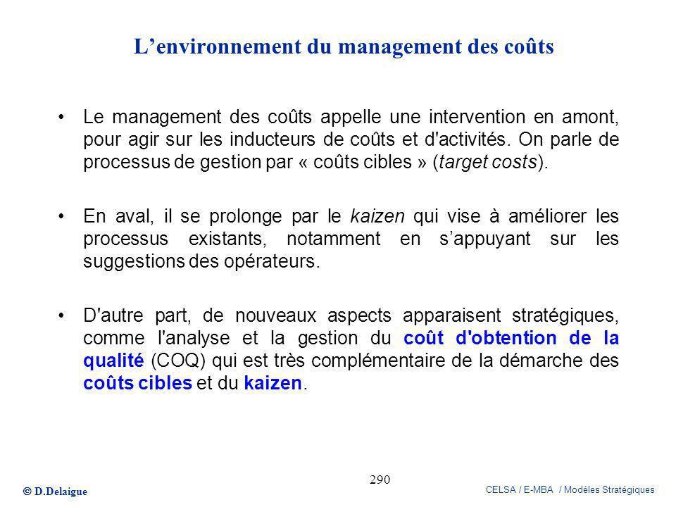 D.Delaigue CELSA / E-MBA / Modèles Stratégiques 290 Lenvironnement du management des coûts Le management des coûts appelle une intervention en amont,