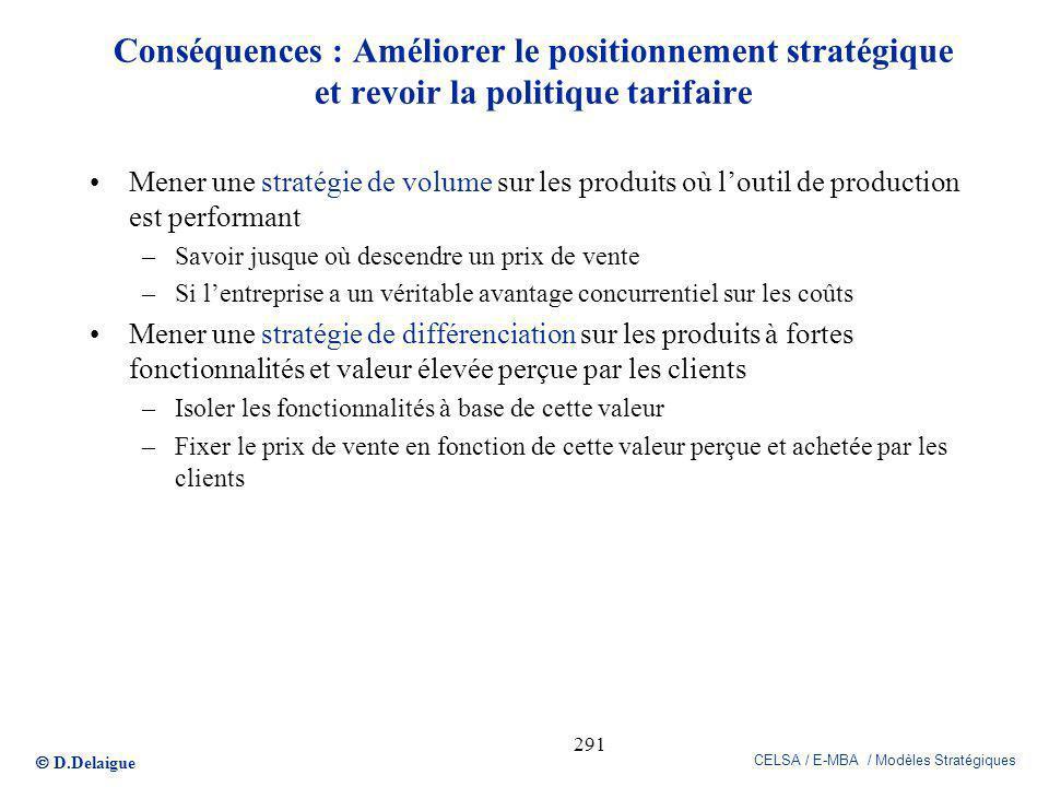 D.Delaigue CELSA / E-MBA / Modèles Stratégiques 291 Conséquences : Améliorer le positionnement stratégique et revoir la politique tarifaire Mener une