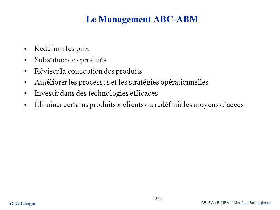 D.Delaigue CELSA / E-MBA / Modèles Stratégiques 292 Le Management ABC-ABM Redéfinir les prix Substituer des produits Réviser la conception des produit