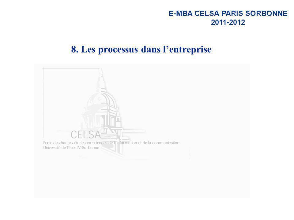 E-MBA CELSA PARIS SORBONNE 2011-2012 8. Les processus dans lentreprise